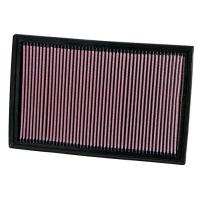 Quality HC knife edge type hepa industrial air filter for sale