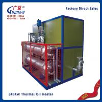 Best explosion proofing CE thermal oil heating system wholesale