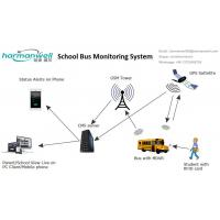 Quality 720P Mobile Video Digital Recorder System for School Bus Students Attendance for sale