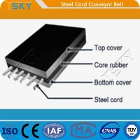 China ST Series ST1400 Steel Cord Conveyor Belt for sale
