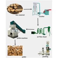 Quality Hot sales wood pellet making machine line professional solutions for sale