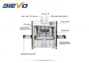 Quality CE Linear Type Piston Food Sauce Cooking Oil Packaging Machine for sale