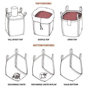 Quality breathable pp woven big Bag/FIBC for Firewood Packing/ Big Bag ,transparent pp jumbo bag,100% Virgin material bulk bag p for sale
