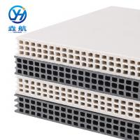 Buy 18mm Gray Plywood Plastic Formwork Panel For Concrete And Construction/Plastic Formwork Panel For Concrete at wholesale prices