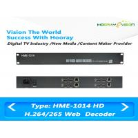 Cheap 4 Channel 1U Digital TV Encoder / HD SDI H 264 Encoder Independent IP Out for sale
