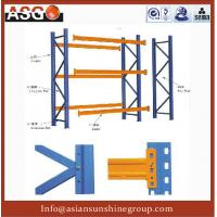 Best Selective Pallet Racking manufacturers-Storage manufacturers-made in china-ASG logistic wholesale
