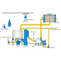 Quality Continuous Low Consistency Pulping System for sale