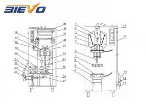 Quality 160mm 380V 2000bph Sachet Filling Machine for sale
