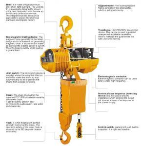 Quality Customized 500KG 1 Ton 3 Ton Electric Chain Block Hoist for sale
