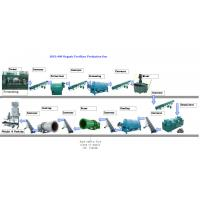 Quality Production LIne 1-2 T/H Organic Fertilizer Production LIne for sale