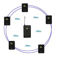 Quality Wireless tour guide system for sale