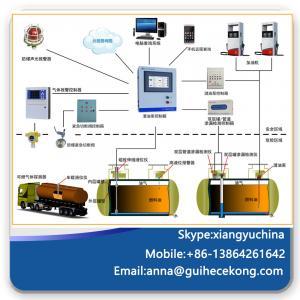 Fuel station monitoring Level sensor /Level Gauge in Tank/ Fuel level transmitter/Magnetic level gauge