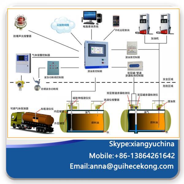 Buy Fuel station monitoring Level sensor /Level Gauge in Tank/ Fuel level transmitter/Magnetic level gauge at wholesale prices