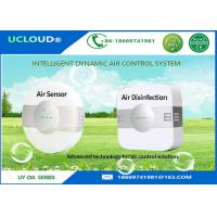Quality Low Noise Indoor Home Air Purifier With Intelligent Sensor And Remote Control for sale