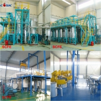 China 9m 300L×3 Supercritical CO2 CBD Extraction Equipment for sale