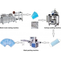 Quality ISO9001 415V 175x95mm Disposable Mask Making Machine for sale