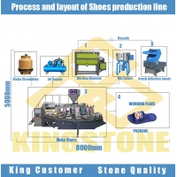 China Automatic Rotary Table Shoe Making Production Line With Color Mixer for sale