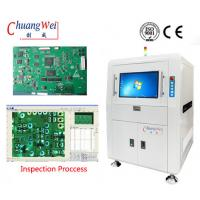 Quality Offline Debugging AOI Automated Optical Inspection Machine with Double Conveyor Design for sale