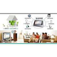 Quality Smart Home Industry Overview for sale