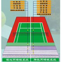 Quality Material for tennis courts for sale