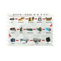 China copper mineral processing production line on sale