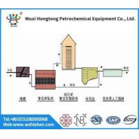 China Rural Anaerobic Wastewater Treatment Systems on sale