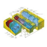 WS integration of buried sewage treatment plant