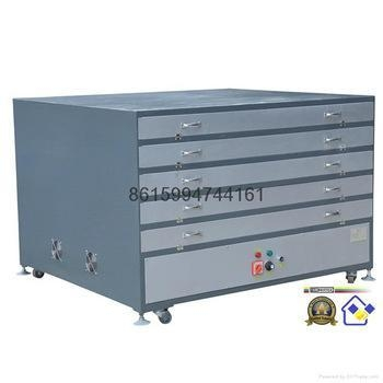 Buy TDP-70100 stencil dryer at wholesale prices
