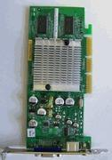 China HP Planet ASUS V9520MAGIC/T 128MB AGP VIDEO CARD WITH S-VID & COMPOSITE OUTPUT on sale