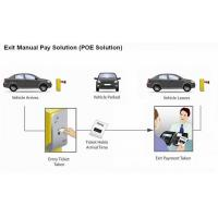 Buy cheap Smart Off-street Total Parking Solutions for Automatic Parking Management System from wholesalers